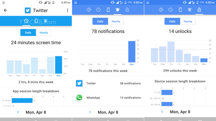 How to Get Digital Wellbeing on Non Android Pie smartphone
