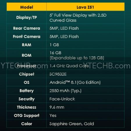 Lava Z51 Specs