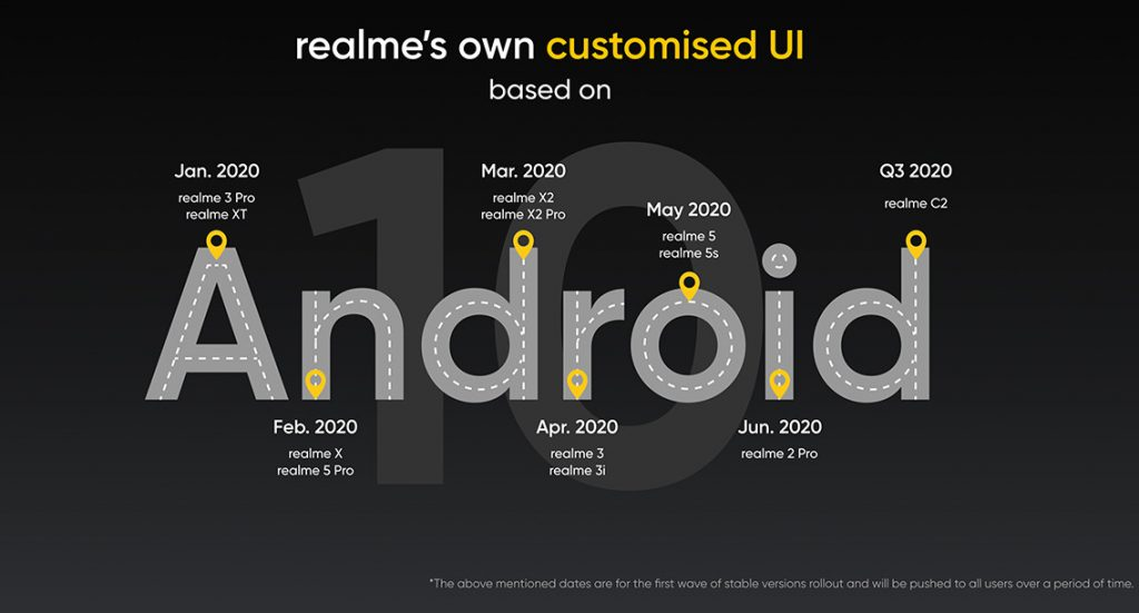 Realme XT & Realme 3 Pro Android 10 registration open