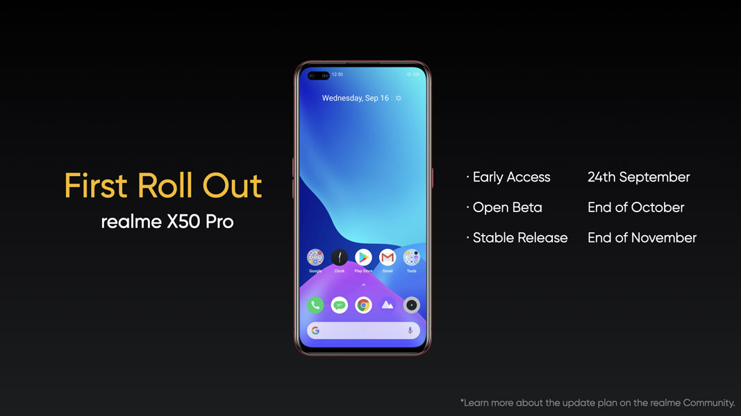 Realme UI 2.0 Roadmap