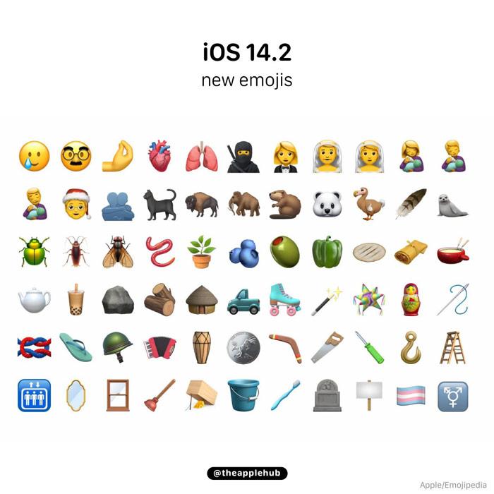 iOS 14.2 Beta 2 Emojis