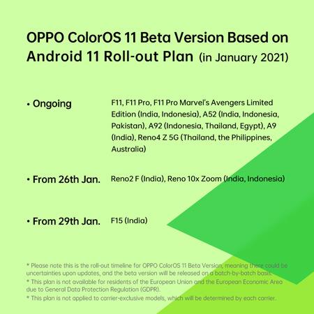 Oppo Reno2 F Android 11 Beta