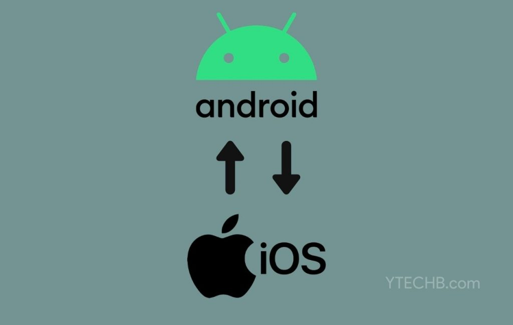 Transfer files between Android & iPhone