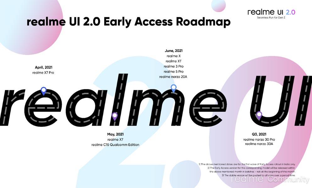 Realme UI 2.0 Roadmap Q2 2021